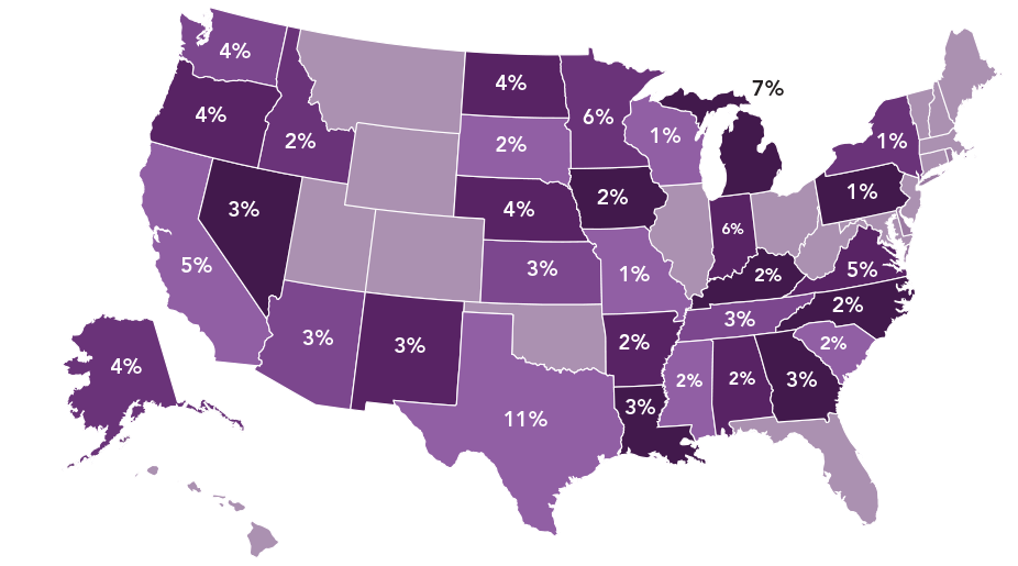 top_licensure_states